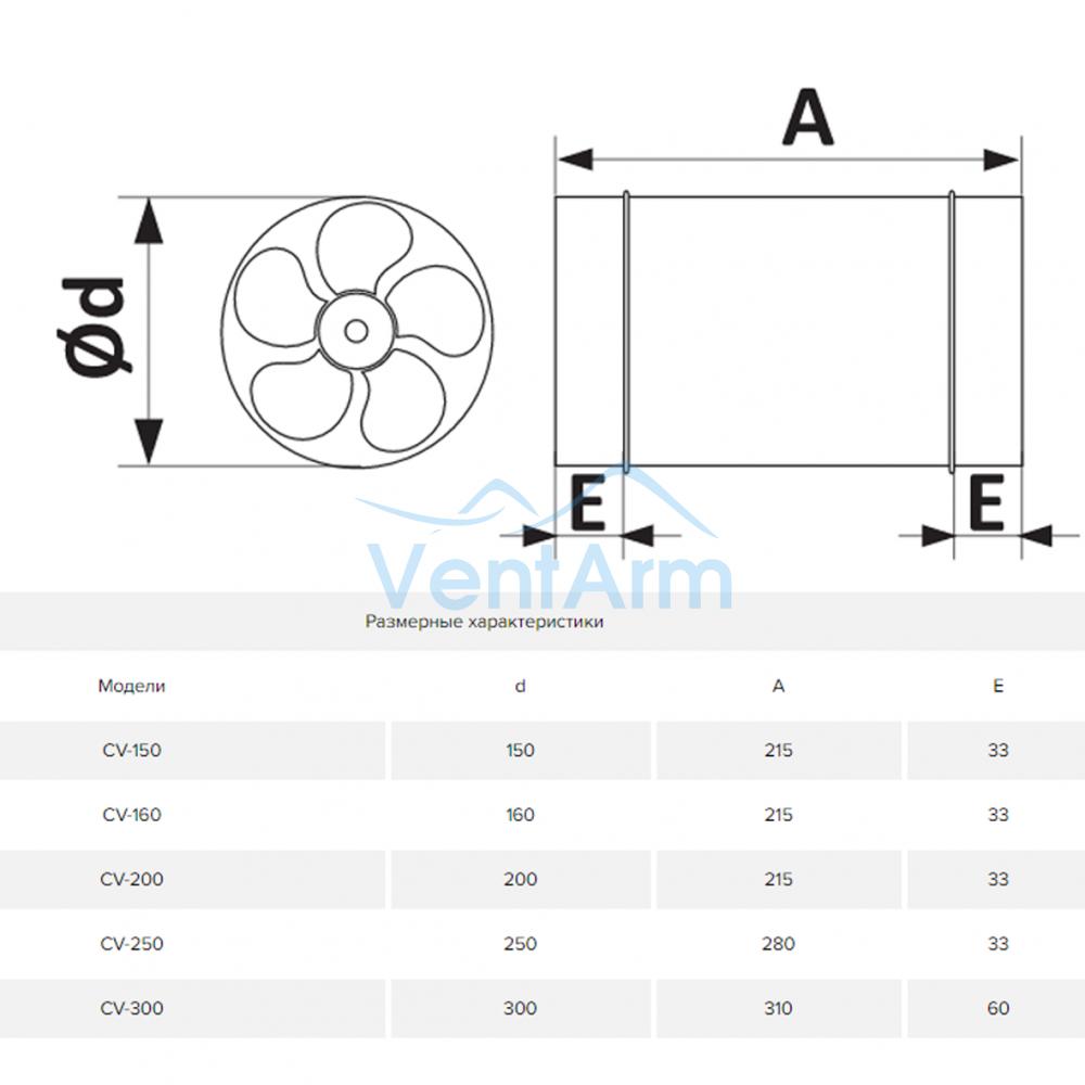 Вентилятор осевой канальный ERA CV-160
